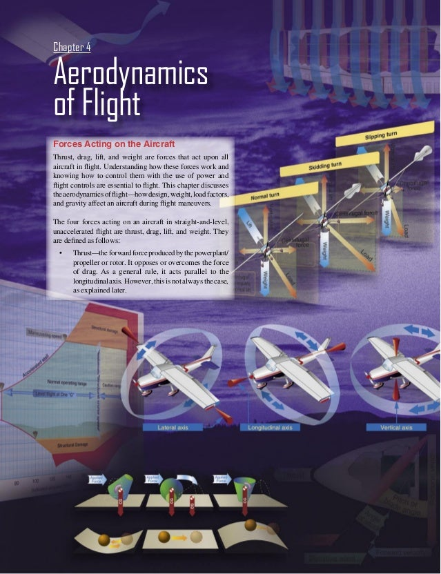 Chapter 4Aerodynamicsof FlightForces Acting on the AircraftThrust, drag, lift, and weight are forces that act upon allairc...