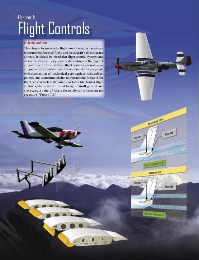 Chapter 5Flight Controls   Introduction   This chapter focuses on the flight control systems a pilot uses   to control the ...