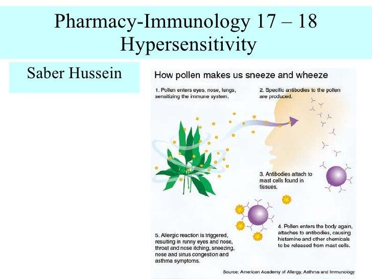 Pharmacy-Immunology 17 – 18  Hypersensitivity Saber Hussein
