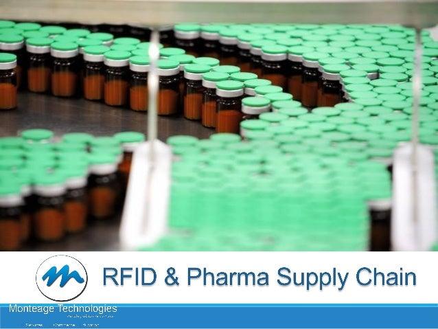 Pharma rfid solution