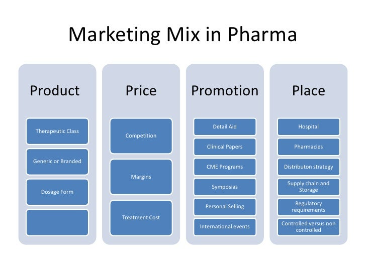 define product mix pricing strategies