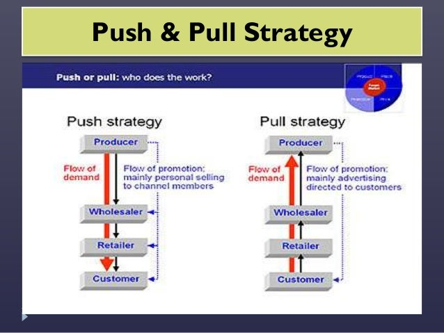 creating a marketing strategy for a new product marketing essay 2006-09-19  current product/new market market development is a strategy of finding and entering new markets  but marketing strategy is more than the marketing mix the marketing strategy sets your  marketing plan, creating a.