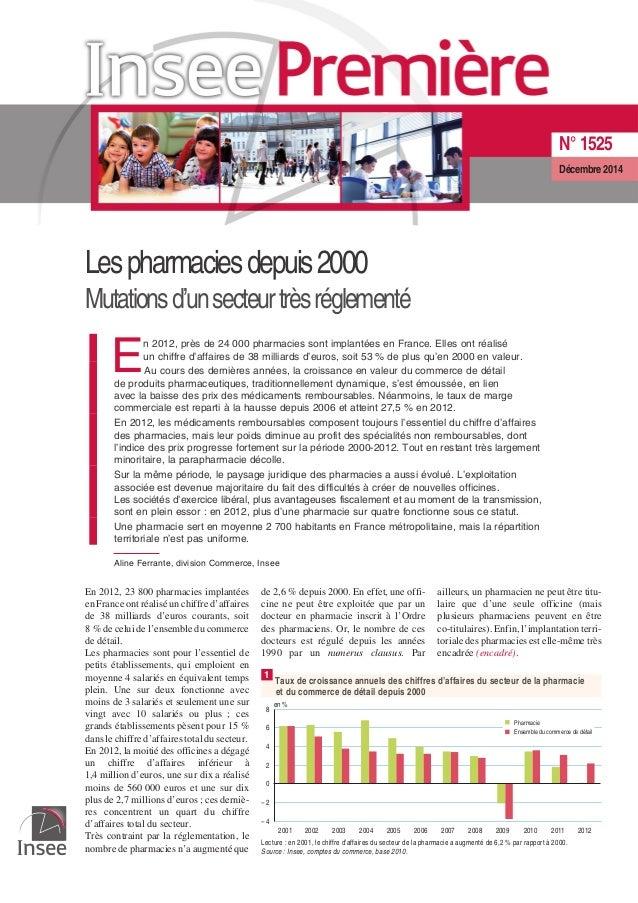 Lespharmaciesdepuis2000 Mutationsd'unsecteurtrèsréglementé E n 2012, près de 24 000 pharmacies sont implantées en France. ...