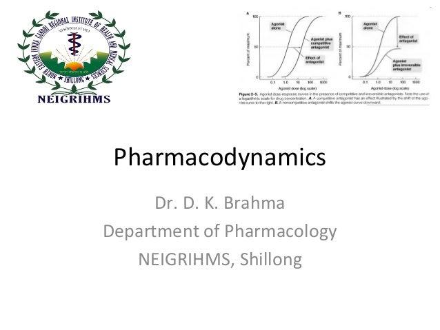 Pharmacodynamics  Dr. D. K. Brahma  Department of Pharmacology  NEIGRIHMS, Shillong