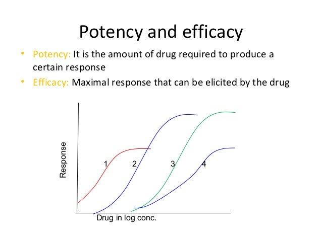 drug potency