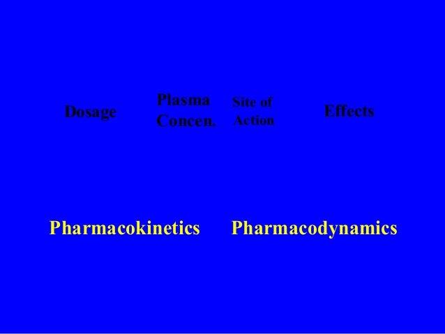Site of Action Dosage Effects Plasma Concen. Pharmacokinetics Pharmacodynamics