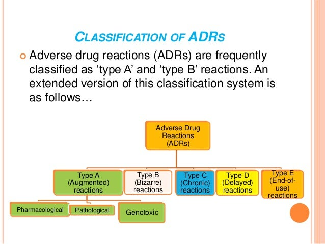 classification of adverse drug reactions pdf