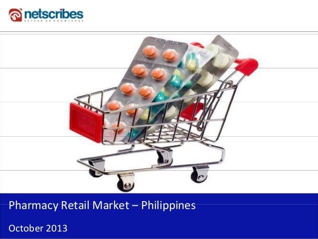 Insert Cover Image using Slide Master View Do not distort  PharmacyRetailMarket– Philippines Pharmacy Retail Market Ph...