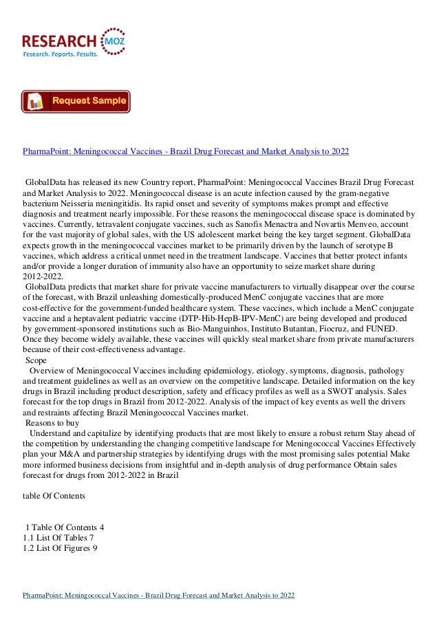PharmaPoint: Meningococcal Vaccines - Brazil Drug Market 2022:New Industry Analysis Report