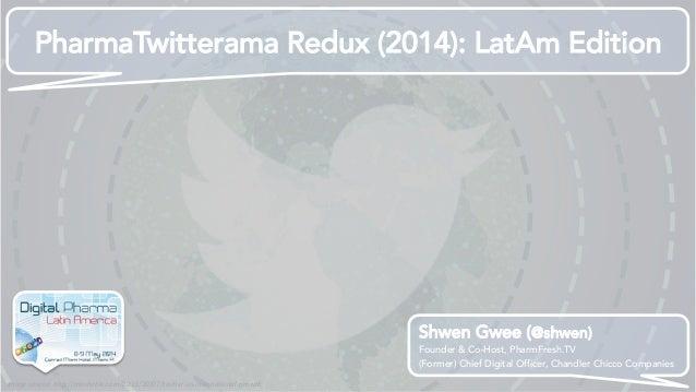 Pharma Twitterama Redux (2014): LatAm Edition