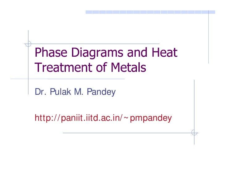 Phase Diagram & Heat Treatment Of Metals