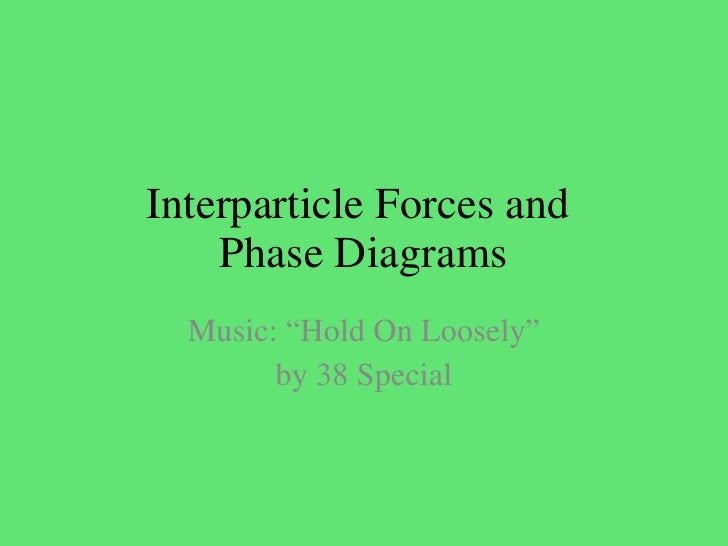 "Interparticle Forces and  Phase Diagrams Music: ""Hold On Loosely"" by 38 Special"