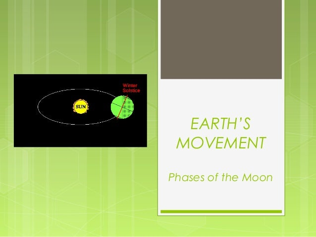 EARTH'S MOVEMENT Phases of the Moon