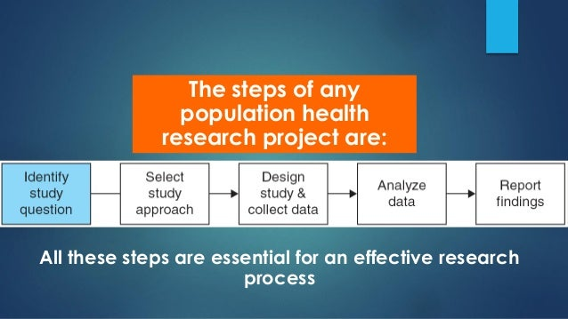 Steps in a research project