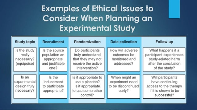 Ethical Issues in Industrial/Organizational Psychology ...