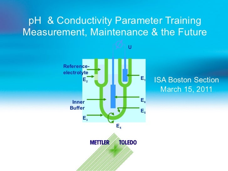 pH  & Conductivity Parameter Training Measurement, Maintenance & the Future ISA Boston Section March 15, 2011 U E 2 E 3 E ...