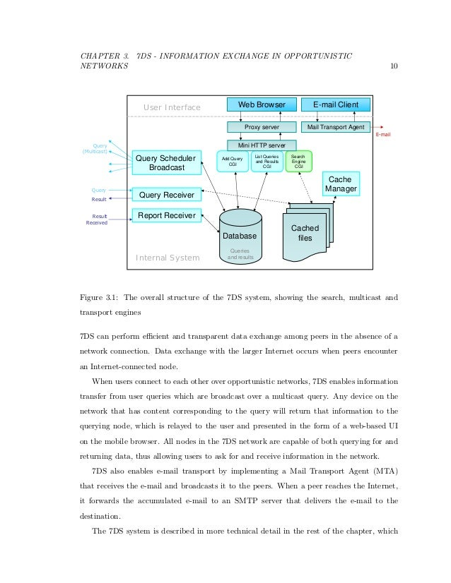 computer science m.phil thesis Gagner technologies offers me projects based on ieee 2014 mphil research projects,final year projects, me projects 2014-2015, mini projects 2014-2.