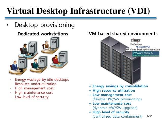 the virtual desktop and infrastructure Mit vdi werden administrationsaufgaben auf einem virtuellen server in einem rechenzentrum zentralisiert: funktionsweise und vorteile jetzt weiterlesen.