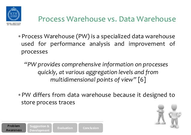 Thesis data warehousing phd