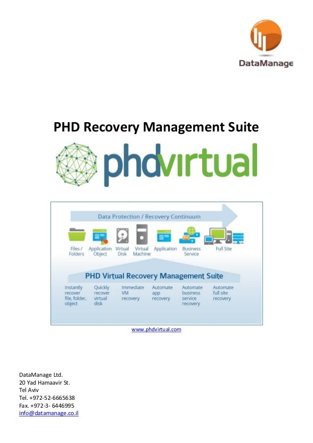 Phd recovery management suite