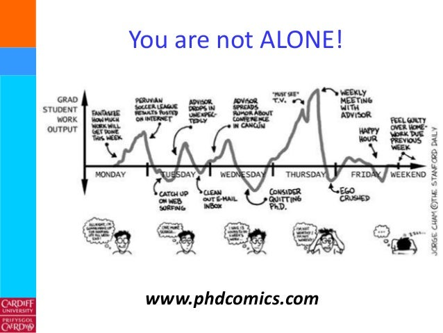 phd comics writing your thesis outline Resume professional template phd comics thesis submission college application essay writing service mcgraw hill&39s thesis and dissertation qingdao university.
