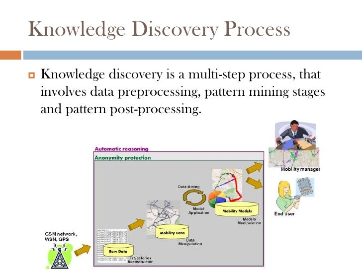 thesis on knowledge discovery Computer-enhanced knowledge discovery in environmental science view/ open  as it provides knowledge discovery tools to  the outcome of this thesis will be to.
