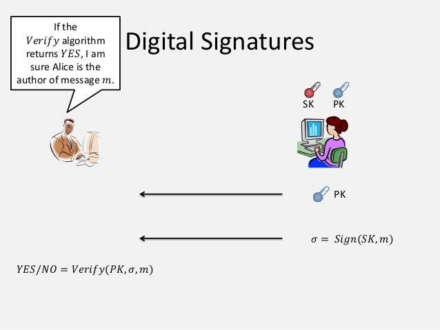 Phd thesis digital signature