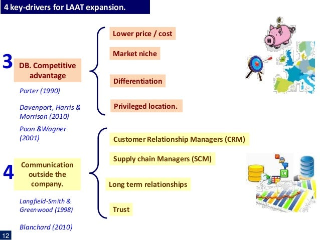 supply chain management+thesis+phd Supply chains phd thesis presented by javier silvente saiz  this point, the  supply chain management addresses the process of planning, implementing.