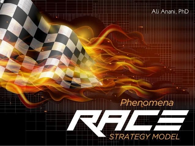 STRATEGY MODEL Phenomena Ali Anani, PhD RACE