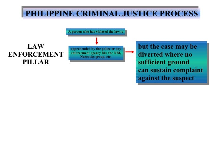 essays on justice system