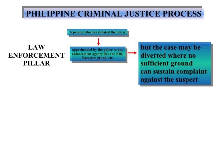 criminal justice system procedures