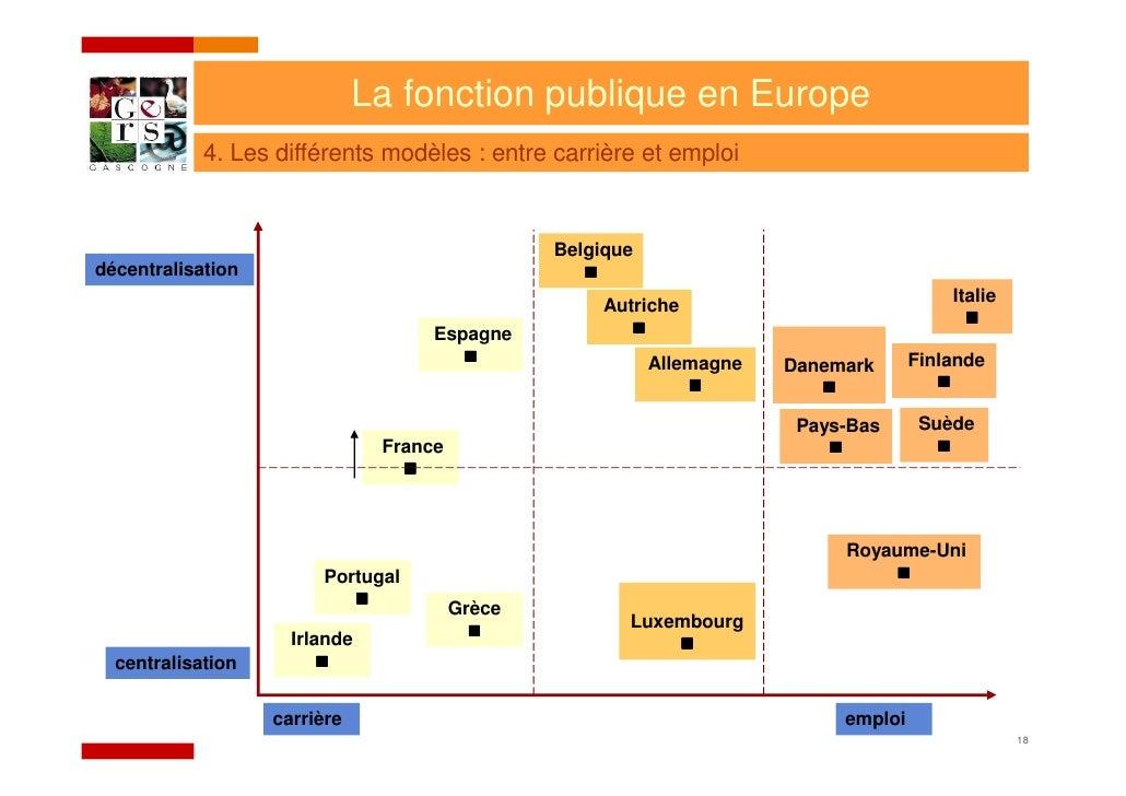 La fonction publique en Europe            4. Les différents modèles : entre carrière et emploi                            ...