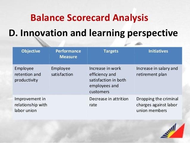 balanced scorecard of starbucks case study What is the balanced scorecard a recent global study by bain & co listed balanced scorecard fifth on its top ten performance using a more balanced set of.