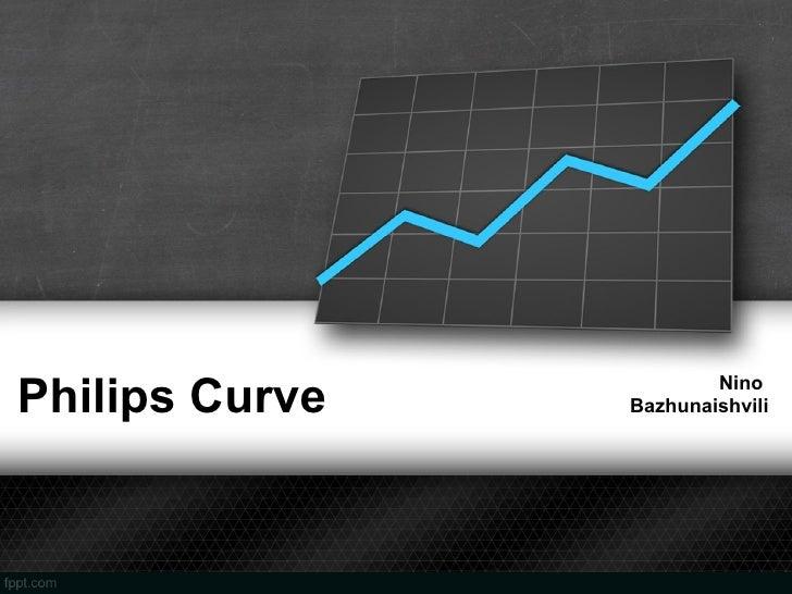 Philips curve  by nino bazhunaishvili