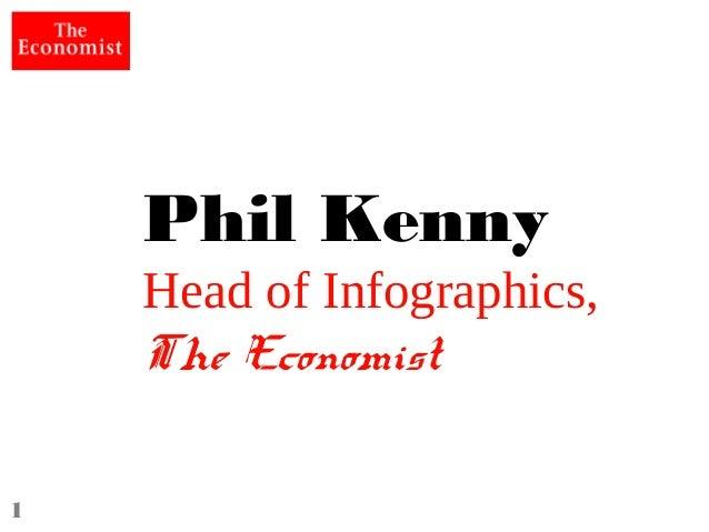 Phil Kenny    Head of Infographics,    The Economist1