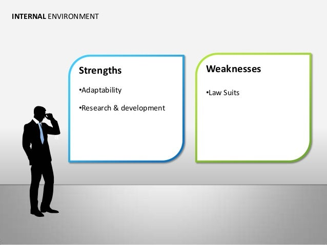 swot analysis of conoco phillips Conocophillips financial and strategic analysis reviewsummary conocophillips is an integrated global energy company it is engaged in petroleum exploration and production petroleum refining, marketing, supply and transportation.