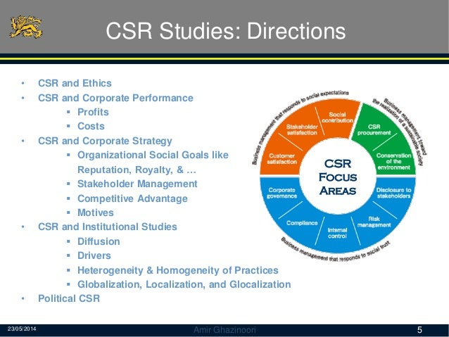 mn es competitive advantage and csr essay