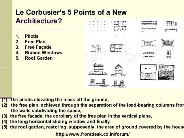 Le corbusier 39 s five points of architecture for 5 points of architecture