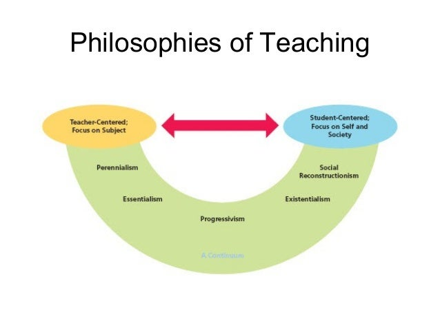 essay philosophy of education