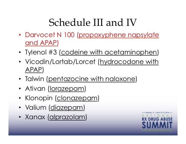Compare ativan and clonazepam
