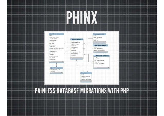 Phinx talk