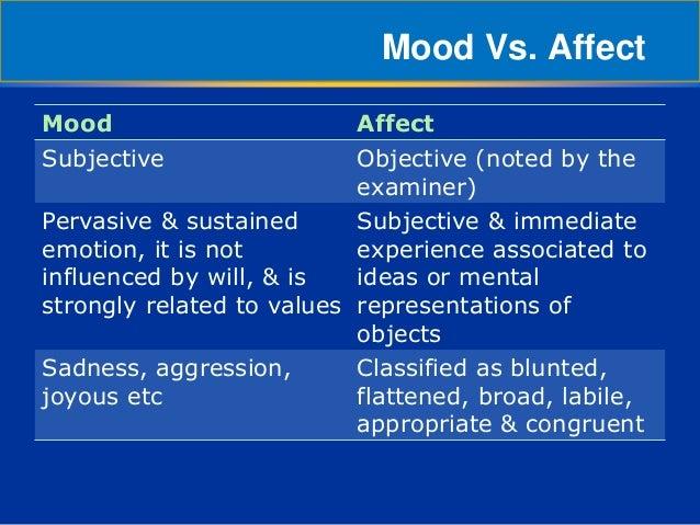 Schizoaffective disorder symptoms