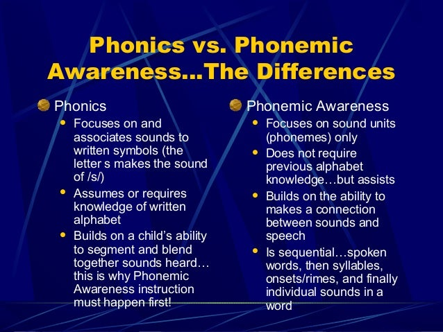 Phonemic Awareness Literacy Success on Different Words Or Sound In Phonics