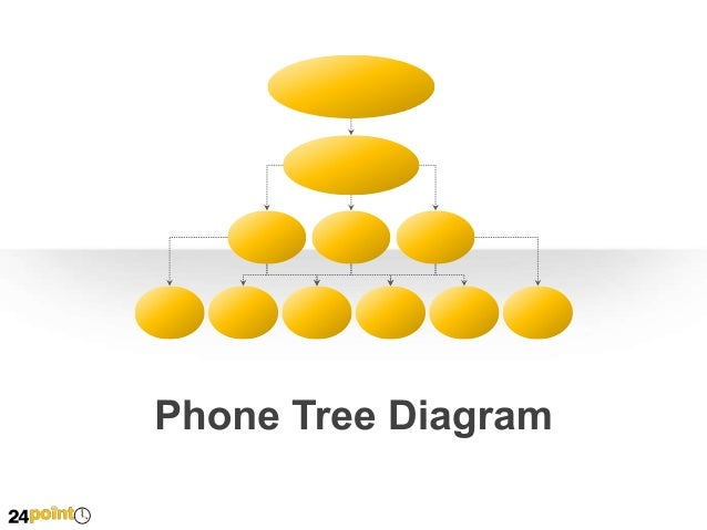 Phone Tree Diagram - PowerPoint Presentation