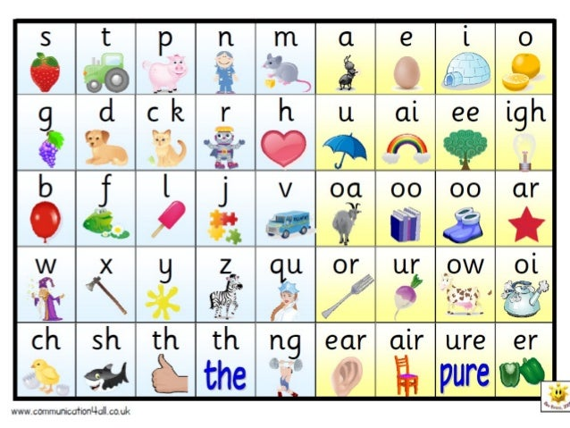 Teaching Children To Read Using The Phonic Approach