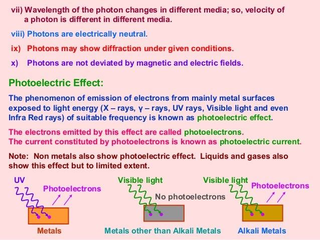 dual nature and radiation of matter Dual nature of radiation and matter class 12 xii cbse physics video lectures in hindi photoelectric effect for cbse class 12 xii physics (as per school syllabus) video lecture in hindi info shopping tap to unmute if playback doesn't begin shortly, try restarting your device an error occurred please try again later.