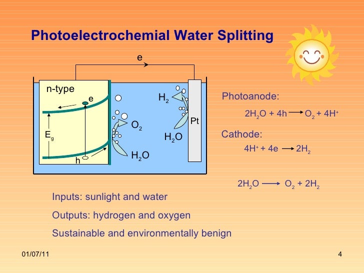 What Is A Fuel Cell >> Photoelectrochemical Water Splitting