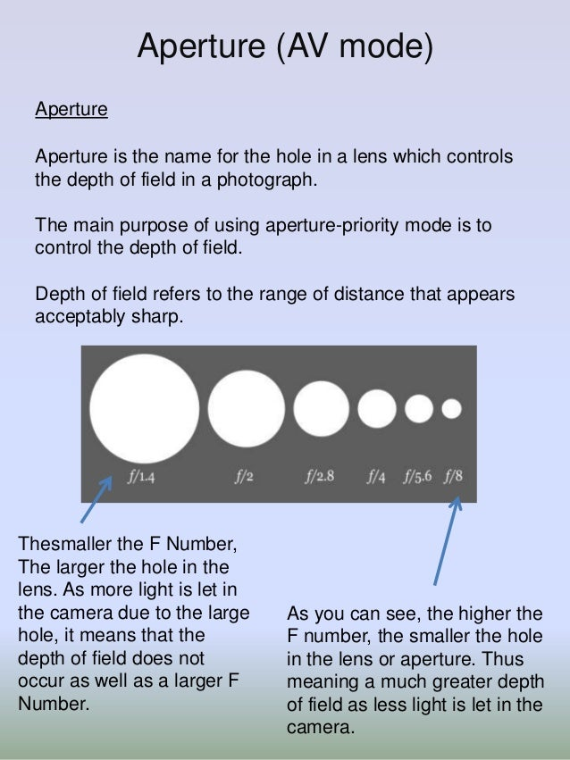 Aperture (AV mode) Aperture Aperture is the name for the hole in a lens which controls the depth of field in a photograph....