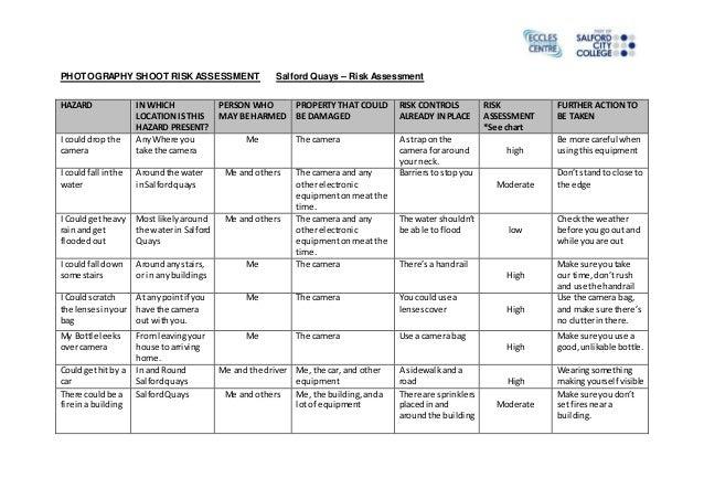 army risk assessment worksheet