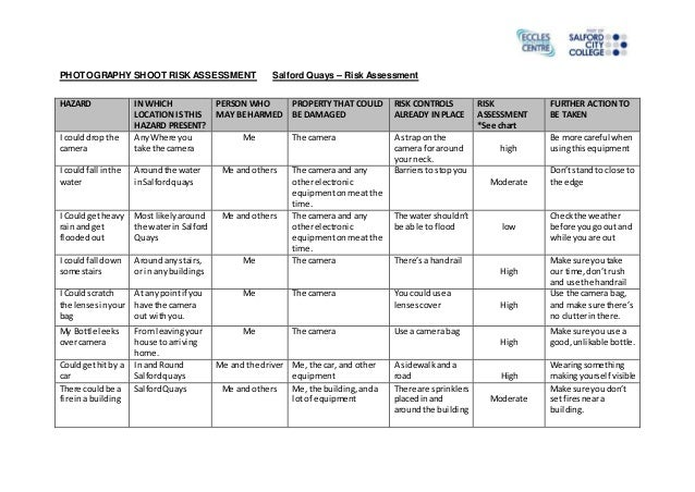 risk control matrix related with policy and guidelines